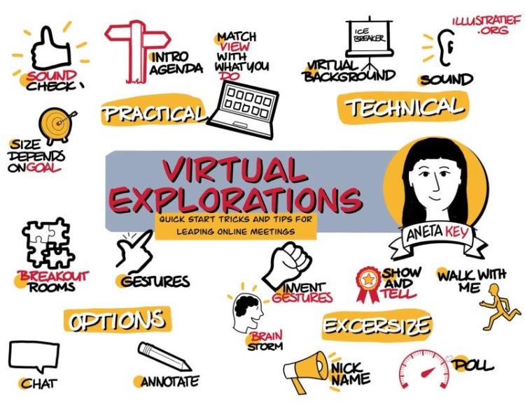 Aneta Key_Virtual Explorations_LinkedIn post_No Nonsense Guide to Video Conferencing_Natalia Yurevich